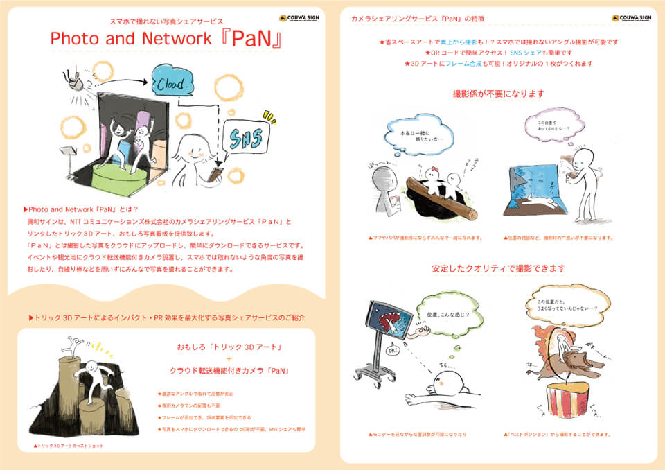 Photo and Network サービス『PaN』資料