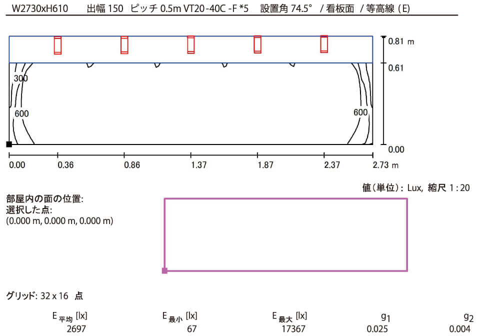 W2730xH610 出幅150 ピッチ0.5m VT20-40C -F *5 設置角74.5° / 看板面 / 等高線 ( E)