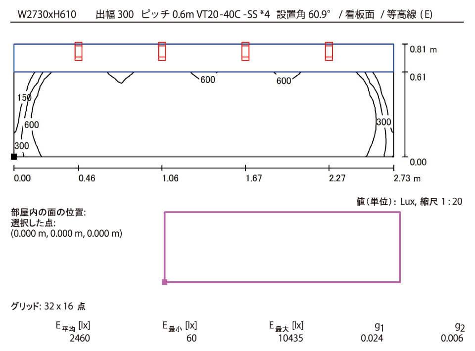 W2730xH610 出幅300 ピッチ0.6m VT20-40C -SS *4 設置角60.9° / 看板面 / 等高線 ( E)