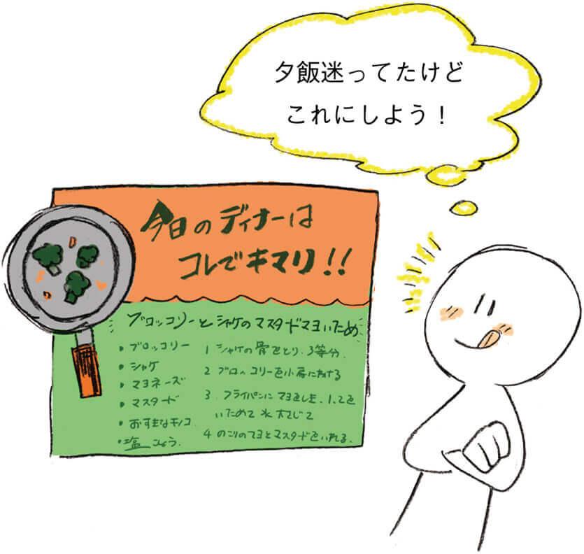 物語にはその質問の回答・体験談をキャッチコピーにして書く事が重要です。