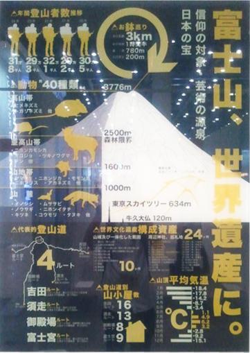 2013年 第50回関東地区連広告美術コンクール