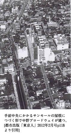 手前中央にかかるサンモールの屋根につづく形で中野ブロードウェイが建つ。[都市出版「東京人」2012年2月号p118より引用]
