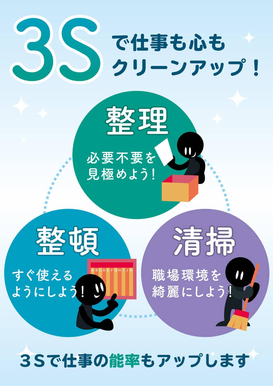 3Sの推奨