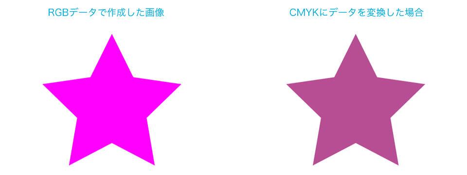 CMYKデータ